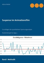 Suspense im Animationsfilm Band I Methodik