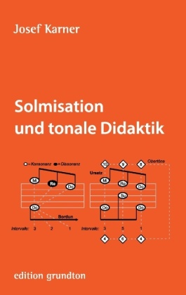 Solmisation und tonale Didaktik