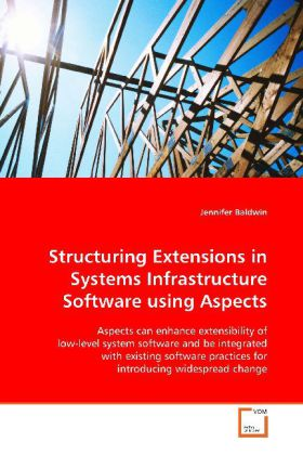 Structuring Extensions in Systems Infrastructure Software using Aspects