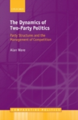 Dynamics Of Two-Party Politics