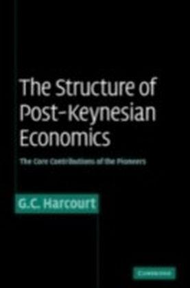 Structure of Post-Keynesian Economics