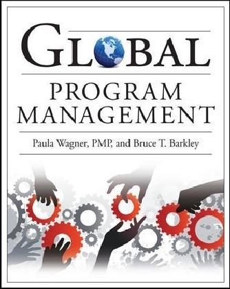 Global Program Management