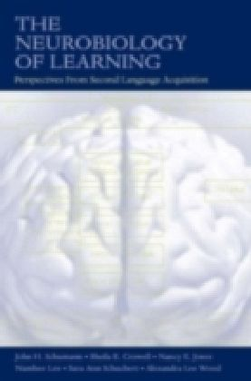 Neurobiology of Learning