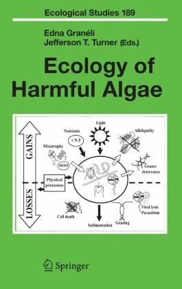 Ecology of Harmful Algae
