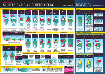 Schallsignale & Lichterführung, Info-Tafel