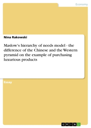 Maslow's hierarchy of needs model - the difference of the Chinese and the Western pyramid on the example of purchasing l