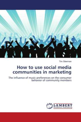 How to use social media communities in marketing