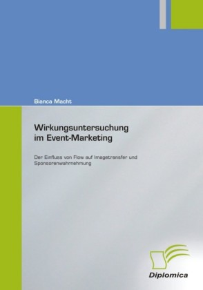 Wirkungsuntersuchung im Event-Marketing