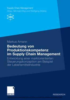 Bedeutung von Produktionskompetenz im Supply Chain Management