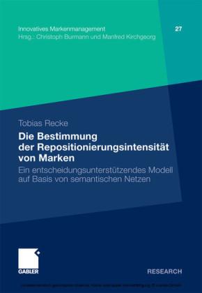 Die Bestimmung der Repositionierungsintensität von Marken