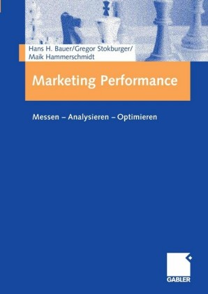 Marketing Performance