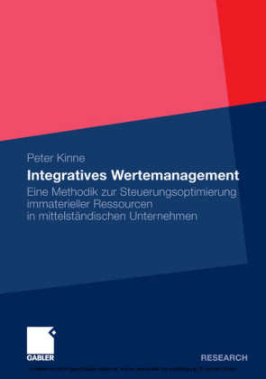 Integratives Wertemanagement