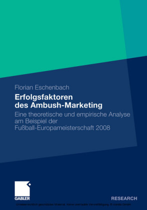 Erfolgsfaktoren des Ambush-Marketing