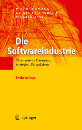 Die Softwareindustrie
