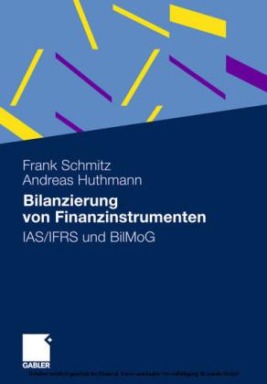 Bilanzierung von Finanzinstrumenten