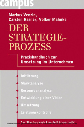 Der Strategieprozess
