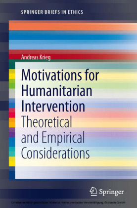 Motivations for Humanitarian intervention