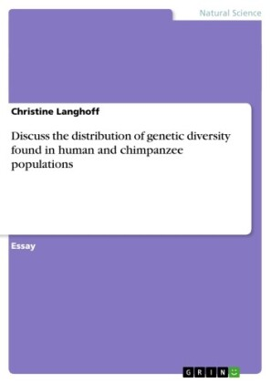Discuss the distribution of genetic diversity found in human and chimpanzee populations