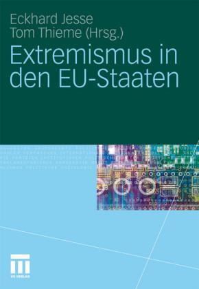 Extremismus in den EU-Staaten