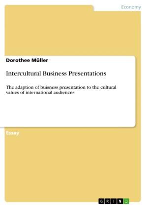 Intercultural Business Presentations