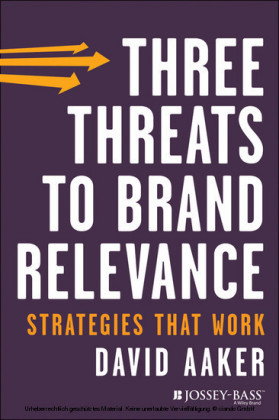 Three Threats to Brand Relevance