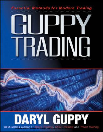 Guppy Trading