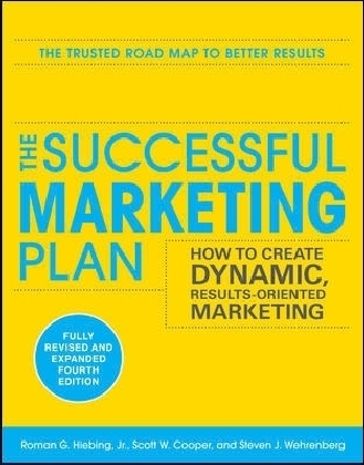 Successful Marketing Plan