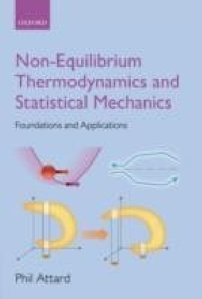 Non-equilibrium Thermodynamics and Statistical Mechanics