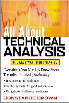 All About Technical Analysis