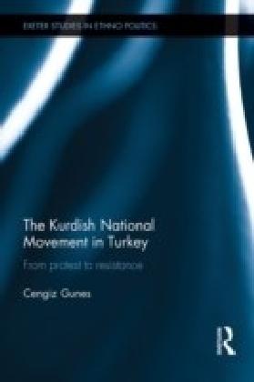 Kurdish National Movement in Turkey