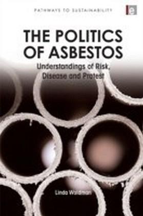 Politics of Asbestos