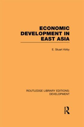 Economic Development in East Asia