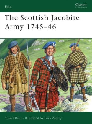 Scottish Jacobite Army 1745-46