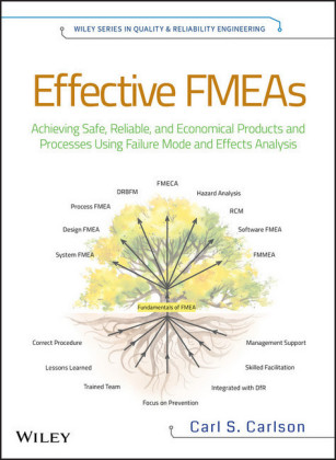 Effective FMEAs