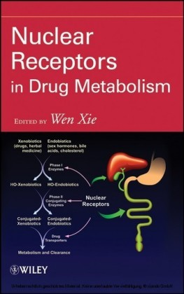 Nuclear Receptors in Drug Metabolism