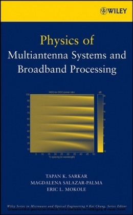 Physics of Multiantenna Systems and Broadband Processing