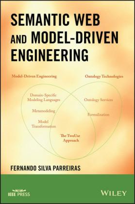 Semantic Web and Model-Driven Engineering