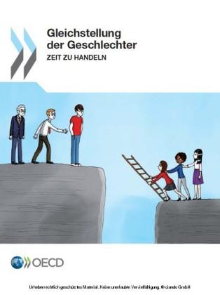 Gleichstellung der Geschlechter: Zeit zu handeln