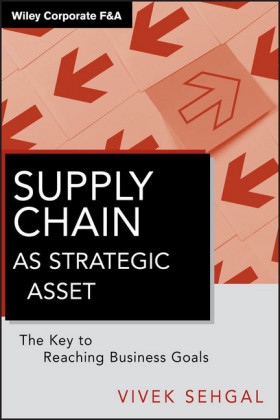 Supply Chain as Strategic Asset