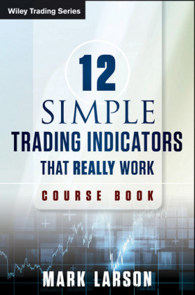 12 Simple Technical Indicators