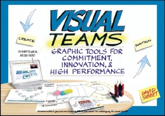 Visual Teams,