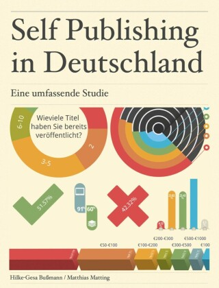 Self Publishing in Deutschland