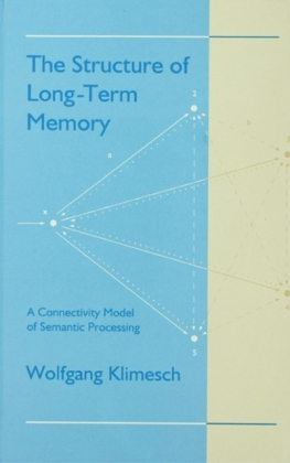 Structure of Long-term Memory