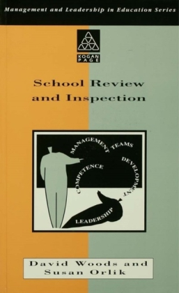 School Review and Inspection