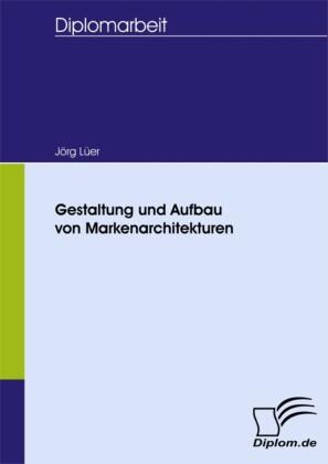 Gestaltung und Aufbau von Markenarchitekturen