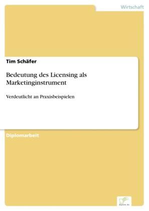 Bedeutung des Licensing als Marketinginstrument