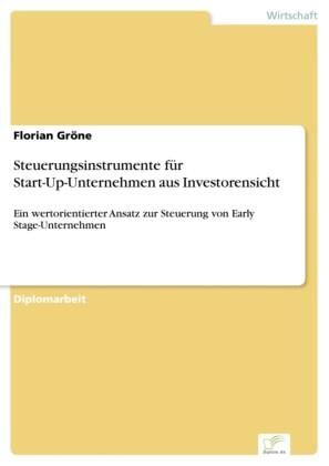 Steuerungsinstrumente für Start-Up-Unternehmen aus Investorensicht