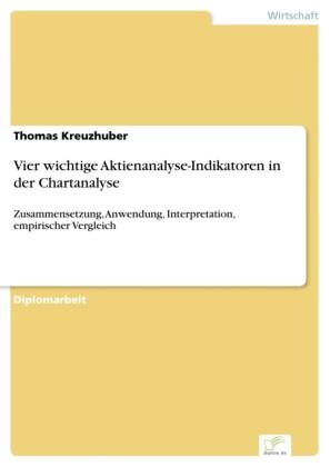 Vier wichtige Aktienanalyse-Indikatoren in der Chartanalyse