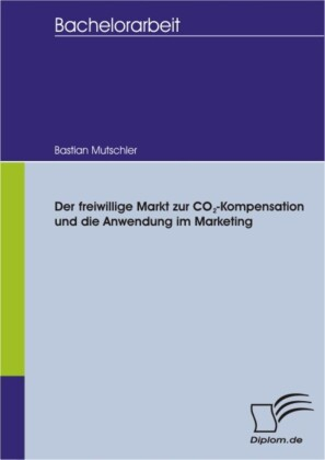 Der freiwillige Markt zur CO2-Kompensation und die Anwendung im Marketing