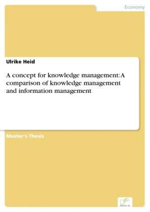 A concept for knowledge management: A comparison of knowledge management and information management